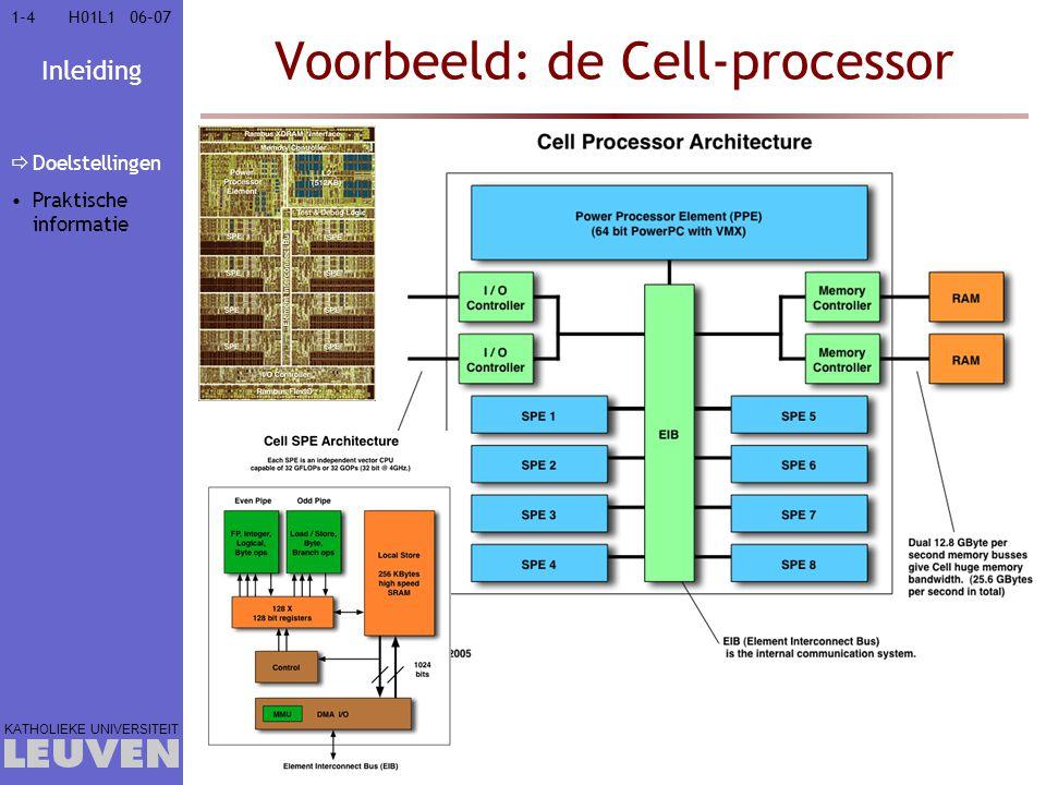 Inleiding KATHOLIEKE UNIVERSITEIT 1-41-406–07H01L1 Voorbeeld: de Cell-processor  Doelstellingen Praktische informatie