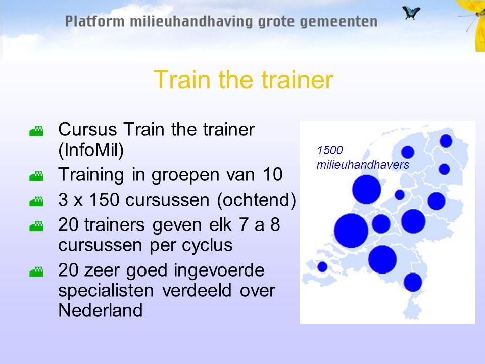 Train the trainer Cursus Train the trainer (InfoMil) Training in groepen van 10 3 x 150 cursussen (ochtend) 20 trainers geven elk 7 a 8 cursussen per cyclus 20 zeer goed ingevoerde specialisten verdeeld over Nederland 1500 milieuhandhavers
