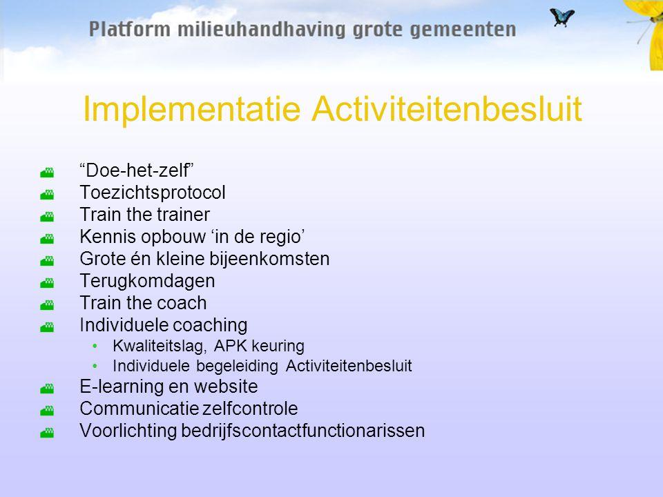 Implementatie Activiteitenbesluit