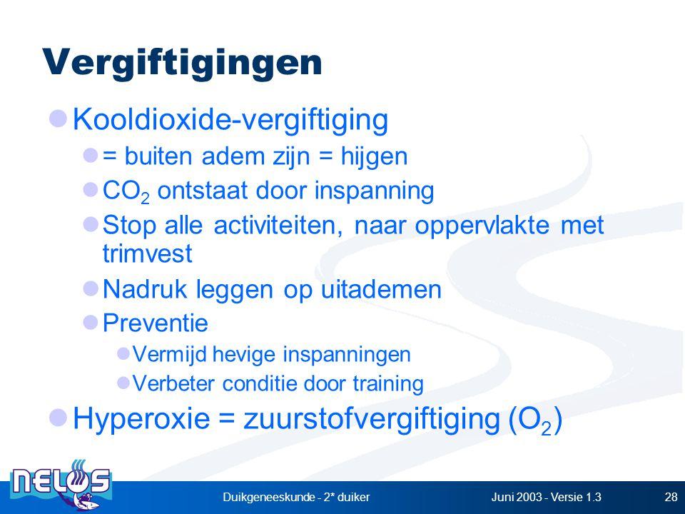 Juni 2003 - Versie 1.3Duikgeneeskunde - 2* duiker28 Vergiftigingen Kooldioxide-vergiftiging = buiten adem zijn = hijgen CO 2 ontstaat door inspanning Stop alle activiteiten, naar oppervlakte met trimvest Nadruk leggen op uitademen Preventie Vermijd hevige inspanningen Verbeter conditie door training Hyperoxie = zuurstofvergiftiging (O 2 )