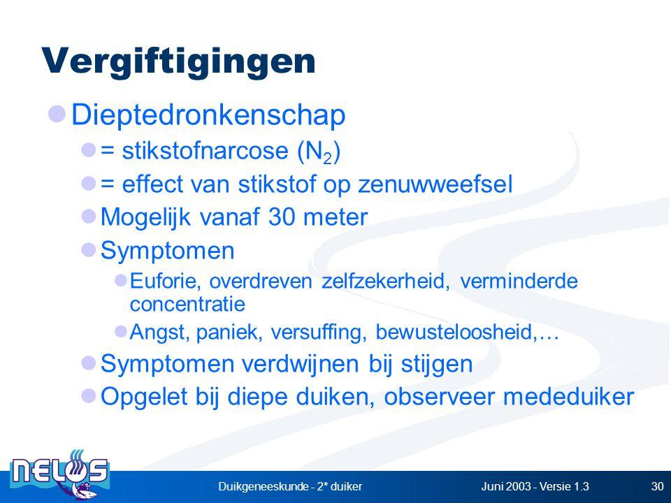 Juni 2003 - Versie 1.3Duikgeneeskunde - 2* duiker30 Vergiftigingen Dieptedronkenschap = stikstofnarcose (N 2 ) = effect van stikstof op zenuwweefsel Mogelijk vanaf 30 meter Symptomen Euforie, overdreven zelfzekerheid, verminderde concentratie Angst, paniek, versuffing, bewusteloosheid,… Symptomen verdwijnen bij stijgen Opgelet bij diepe duiken, observeer mededuiker