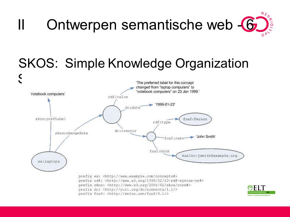 IIOntwerpen semantische web - 6 SKOS: Simple Knowledge Organization System
