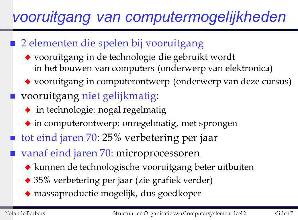 slide 17Structuur en Organisatie van Computersystemen: deel 2Yolande Berbers vooruitgang van computermogelijkheden n 2 elementen die spelen bij voorui