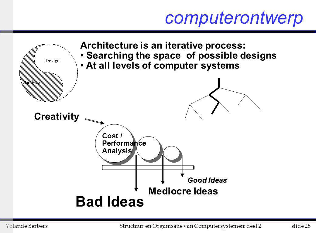 slide 28Structuur en Organisatie van Computersystemen: deel 2Yolande Berbers computerontwerp Architecture is an iterative process: Searching the space of possible designs At all levels of computer systems Creativity Good Ideas Mediocre Ideas Bad Ideas Cost / Performance Analysis