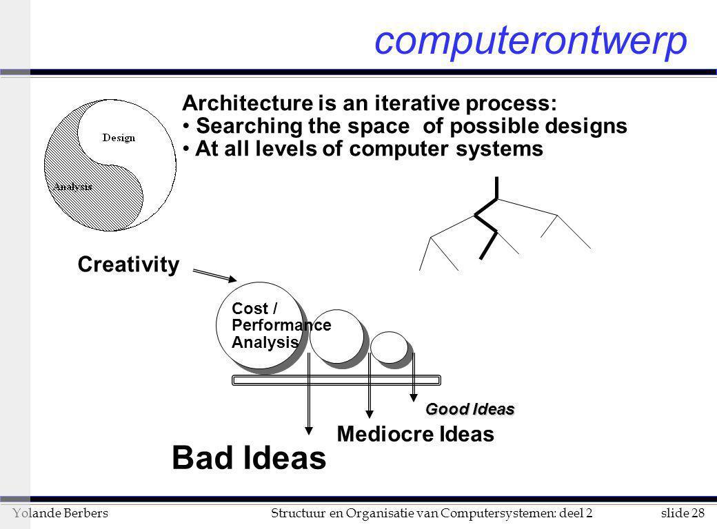 slide 28Structuur en Organisatie van Computersystemen: deel 2Yolande Berbers computerontwerp Architecture is an iterative process: Searching the space