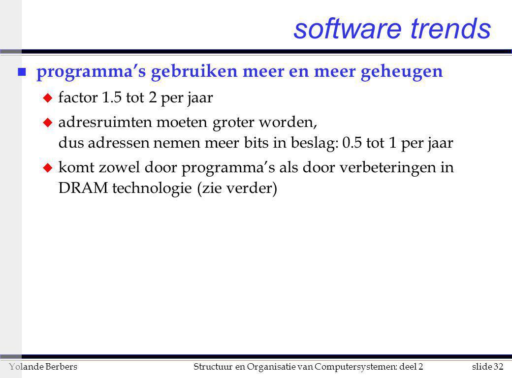 slide 32Structuur en Organisatie van Computersystemen: deel 2Yolande Berbers software trends n programma's gebruiken meer en meer geheugen u factor 1.
