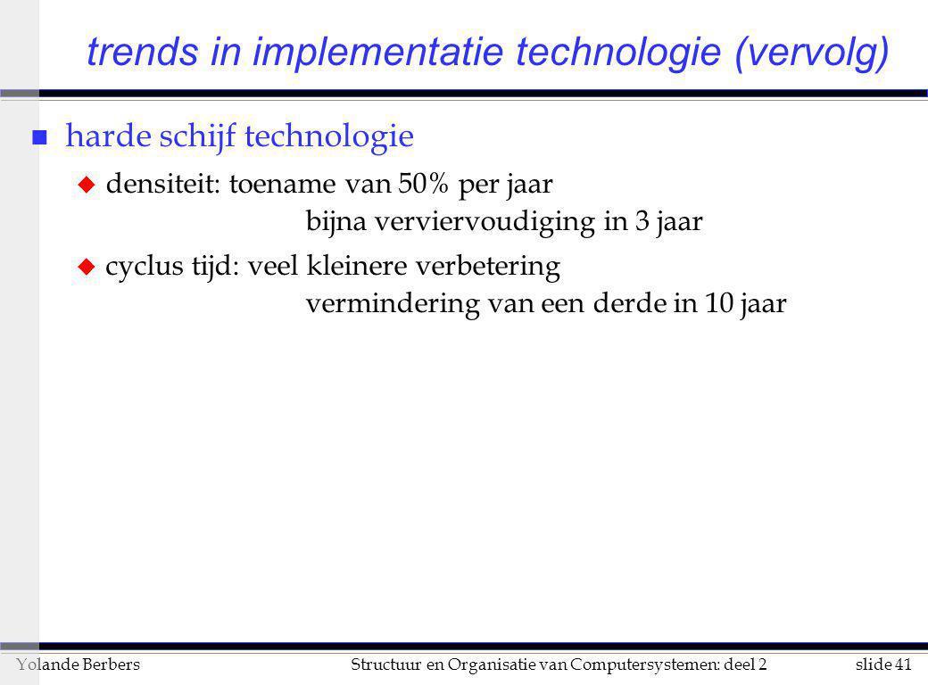 slide 41Structuur en Organisatie van Computersystemen: deel 2Yolande Berbers n harde schijf technologie u densiteit: toename van 50% per jaar bijna ve