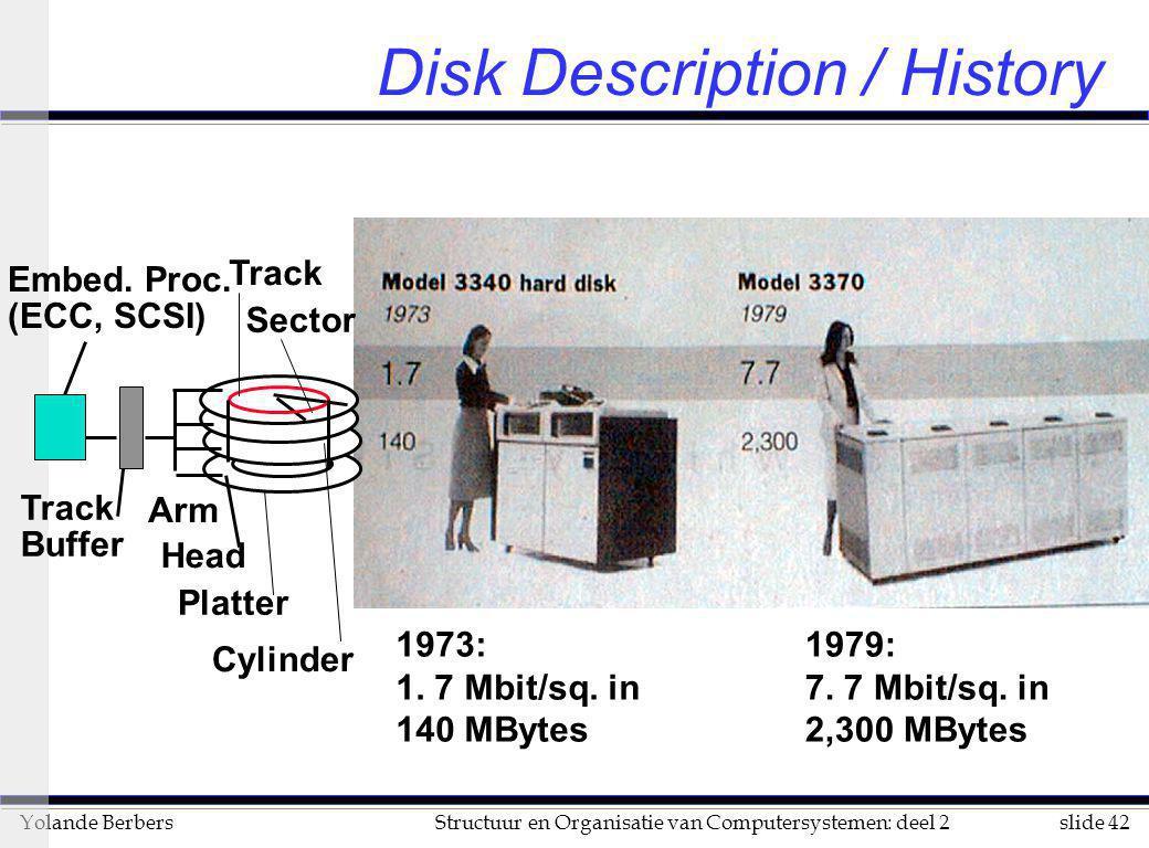 slide 42Structuur en Organisatie van Computersystemen: deel 2Yolande Berbers Disk Description / History 1973: 1. 7 Mbit/sq. in 140 MBytes 1979: 7. 7 M