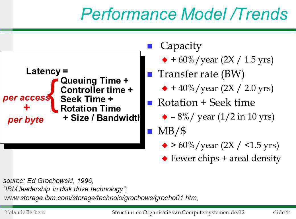 slide 44Structuur en Organisatie van Computersystemen: deel 2Yolande Berbers Performance Model /Trends n Capacity u + 60%/year (2X / 1.5 yrs) n Transf