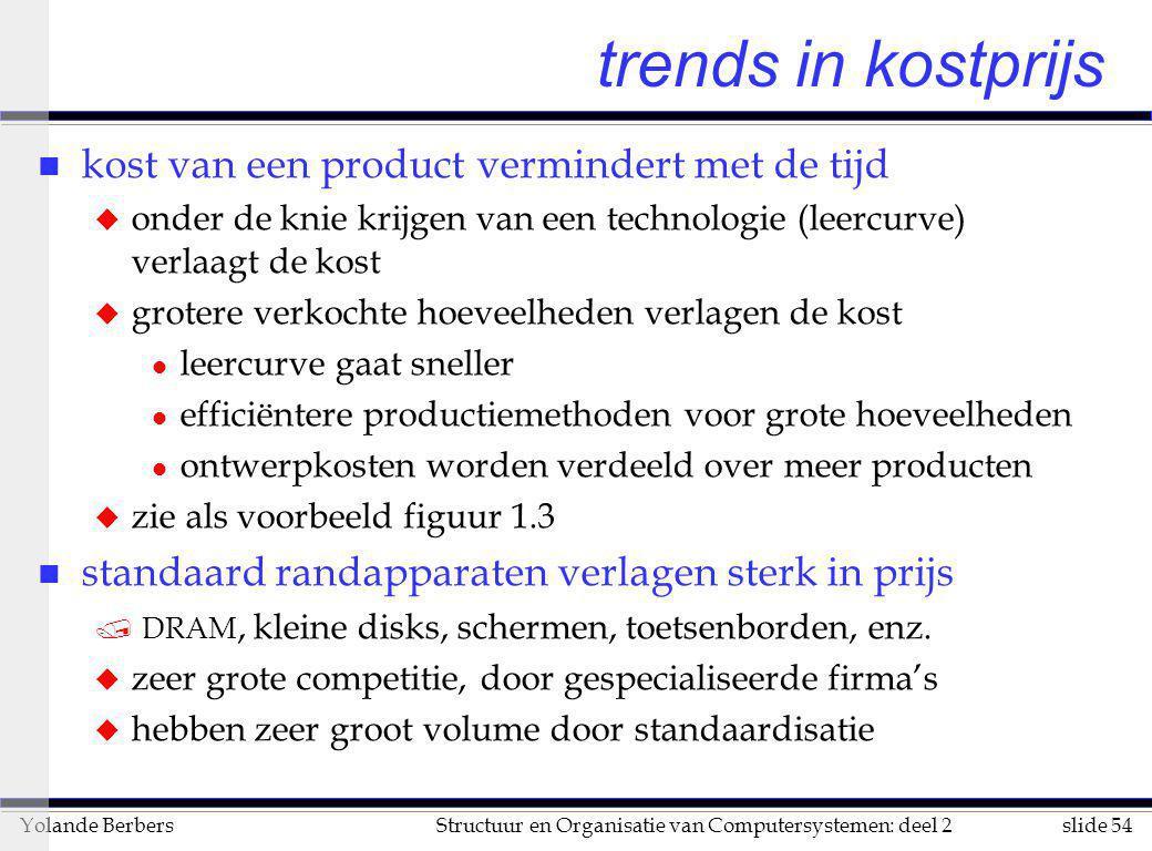 slide 54Structuur en Organisatie van Computersystemen: deel 2Yolande Berbers trends in kostprijs n kost van een product vermindert met de tijd u onder