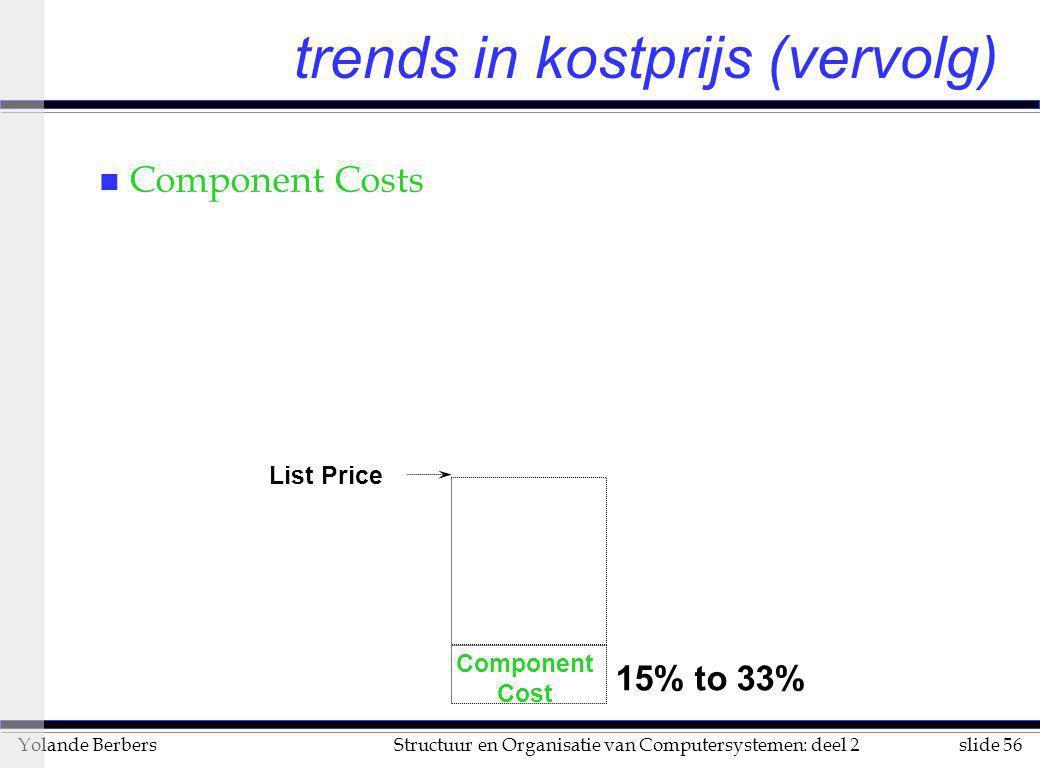 slide 56Structuur en Organisatie van Computersystemen: deel 2Yolande Berbers n Component Costs Component Cost List Price 15% to 33% trends in kostprij