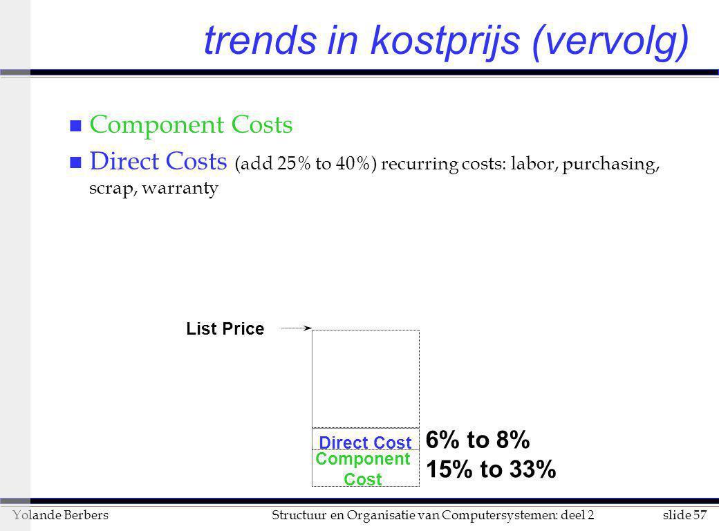 slide 57Structuur en Organisatie van Computersystemen: deel 2Yolande Berbers n Component Costs n Direct Costs (add 25% to 40%) recurring costs: labor,