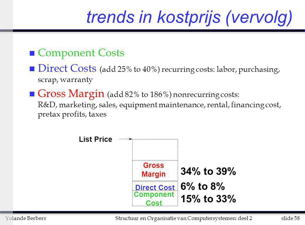 slide 58Structuur en Organisatie van Computersystemen: deel 2Yolande Berbers n Component Costs n Direct Costs (add 25% to 40%) recurring costs: labor,