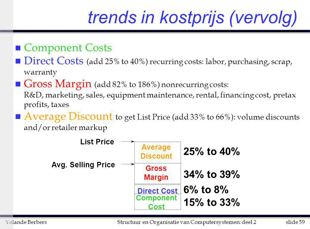 slide 59Structuur en Organisatie van Computersystemen: deel 2Yolande Berbers n Component Costs n Direct Costs (add 25% to 40%) recurring costs: labor, purchasing, scrap, warranty n Gross Margin (add 82% to 186%) nonrecurring costs: R&D, marketing, sales, equipment maintenance, rental, financing cost, pretax profits, taxes n Average Discount to get List Price (add 33% to 66%): volume discounts and/or retailer markup Component Cost Direct Cost Gross Margin Average Discount Avg.
