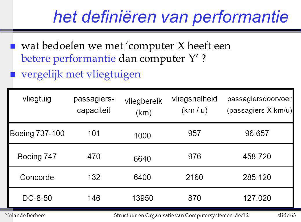 slide 63Structuur en Organisatie van Computersystemen: deel 2Yolande Berbers het definiëren van performantie n wat bedoelen we met 'computer X heeft e