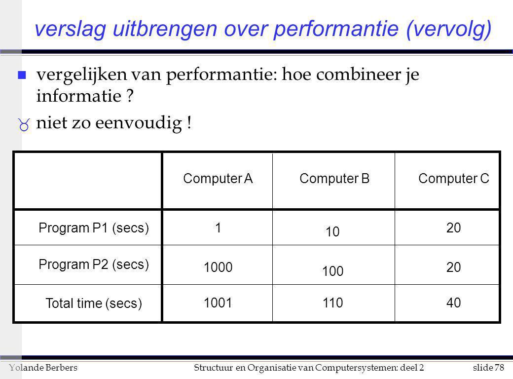 slide 78Structuur en Organisatie van Computersystemen: deel 2Yolande Berbers verslag uitbrengen over performantie (vervolg) n vergelijken van performa