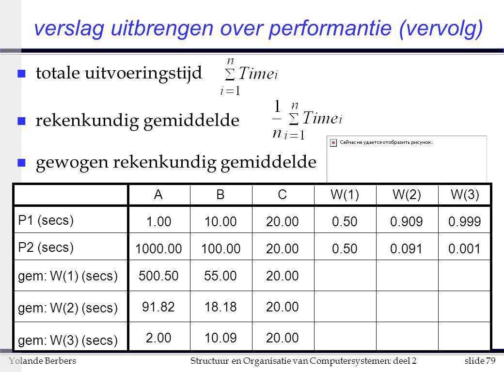 slide 79Structuur en Organisatie van Computersystemen: deel 2Yolande Berbers verslag uitbrengen over performantie (vervolg) n totale uitvoeringstijd n