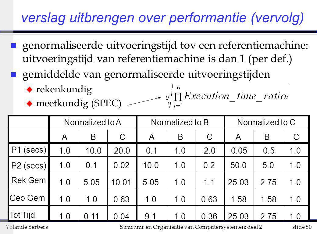 slide 80Structuur en Organisatie van Computersystemen: deel 2Yolande Berbers verslag uitbrengen over performantie (vervolg) n genormaliseerde uitvoeri