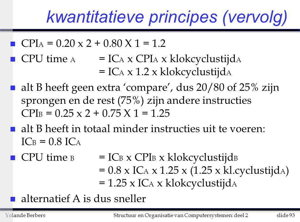 slide 93Structuur en Organisatie van Computersystemen: deel 2Yolande Berbers kwantitatieve principes (vervolg) n CPI A = 0.20 x 2 + 0.80 X 1 = 1.2 n C