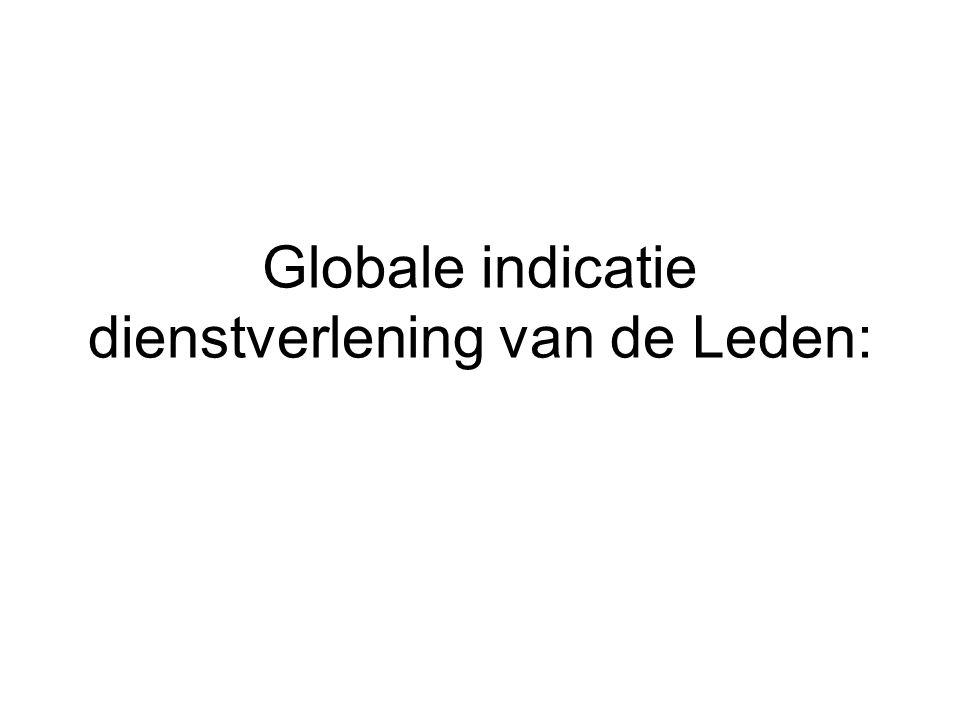 Globale indicatie dienstverlening van de Leden: