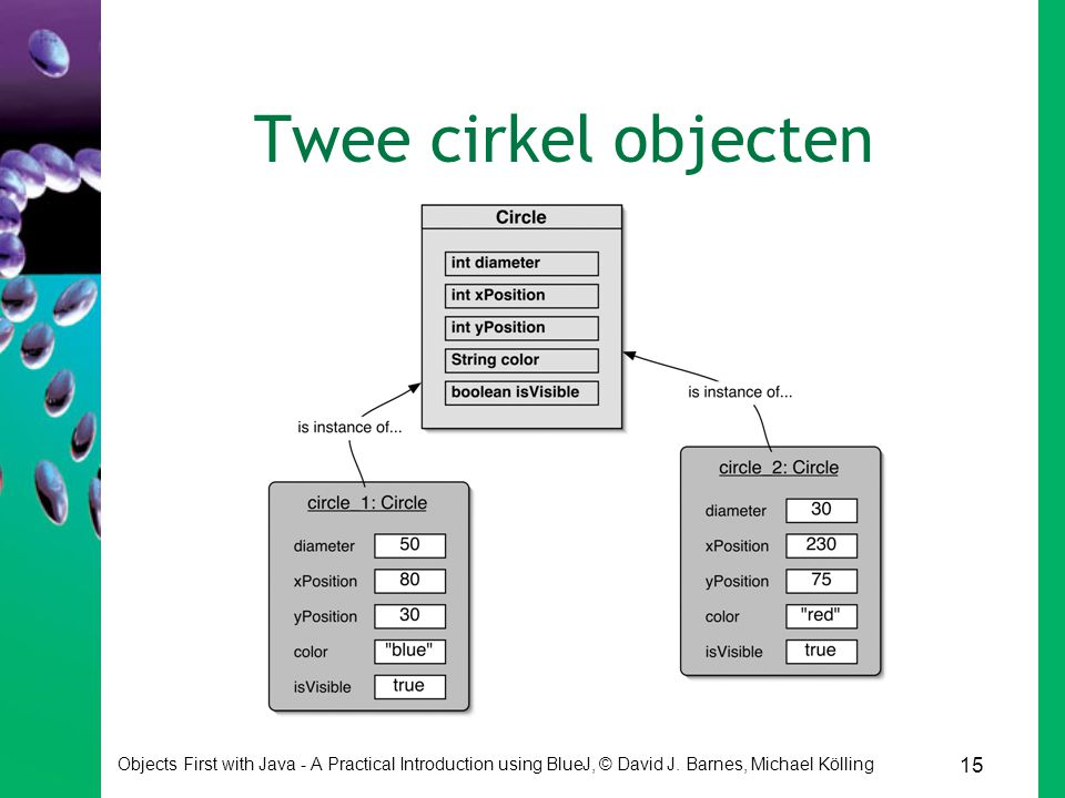 15 Objects First with Java - A Practical Introduction using BlueJ, © David J. Barnes, Michael Kölling Twee cirkel objecten