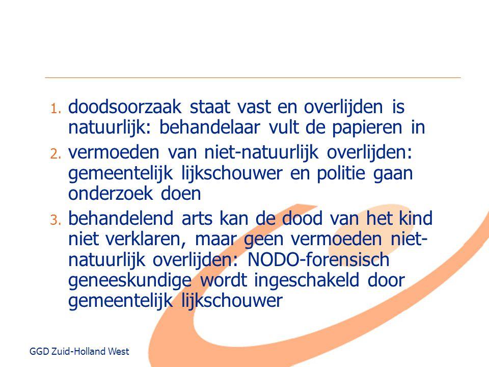 GGD Zuid-Holland West 1. doodsoorzaak staat vast en overlijden is natuurlijk: behandelaar vult de papieren in 2. vermoeden van niet-natuurlijk overlij