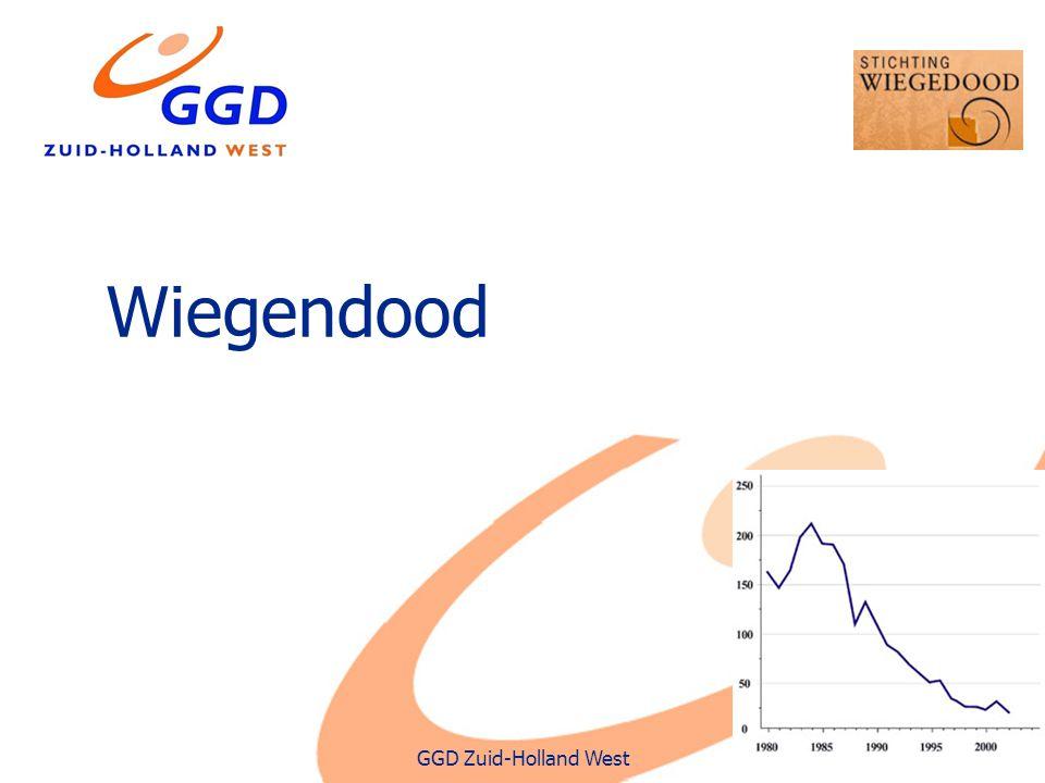 GGD Zuid-Holland West Wiegendood