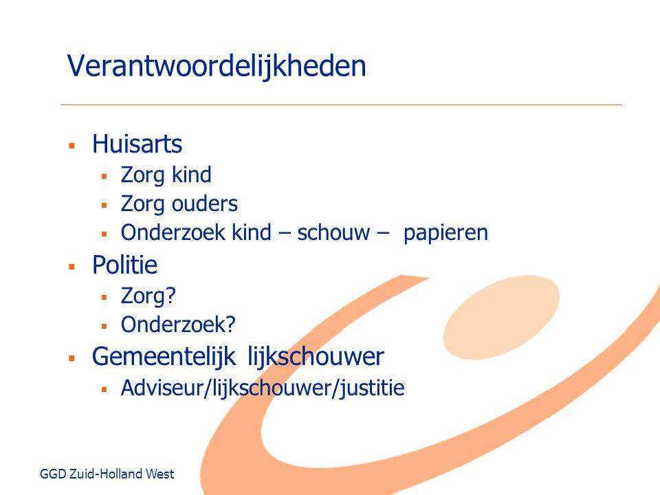 GGD Zuid-Holland West Verantwoordelijkheden  Huisarts  Zorg kind  Zorg ouders  Onderzoek kind – schouw – papieren  Politie  Zorg?  Onderzoek? 