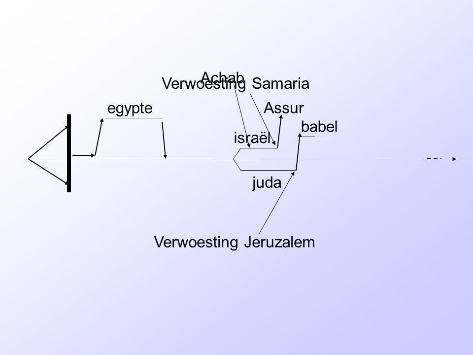 israël juda egypteAssur babel Achab Verwoesting Samaria Verwoesting Jeruzalem