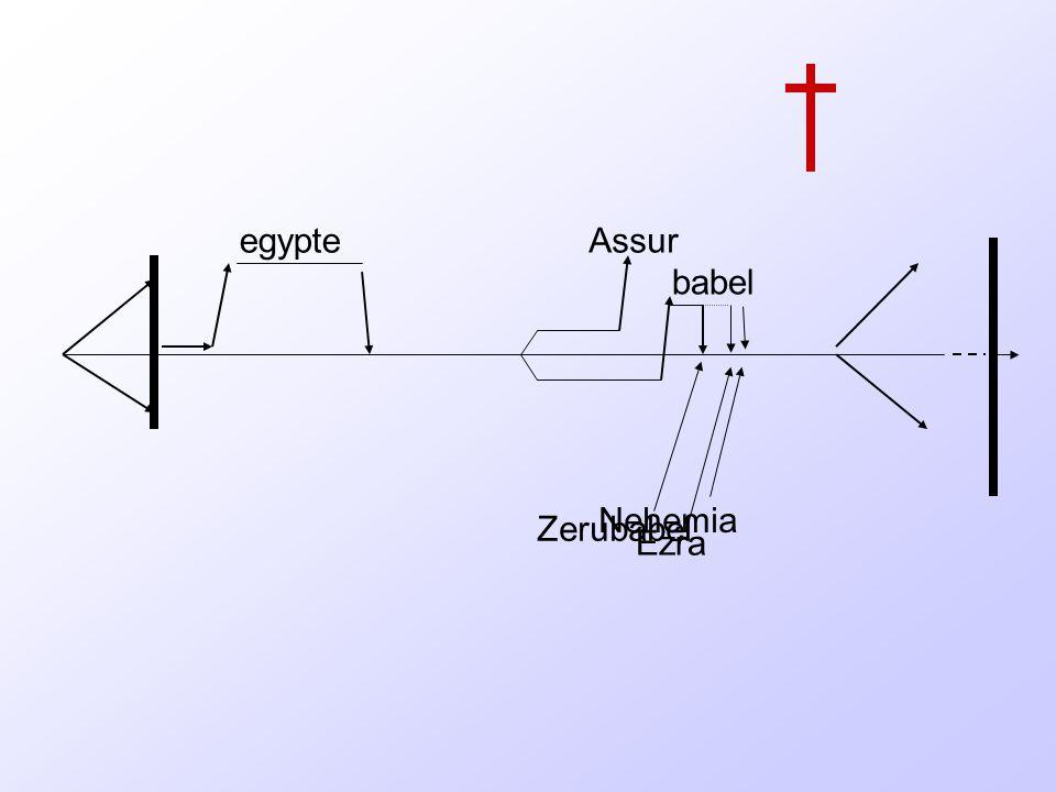 egypteAssur babel Zerubabel Ezra Nehemia