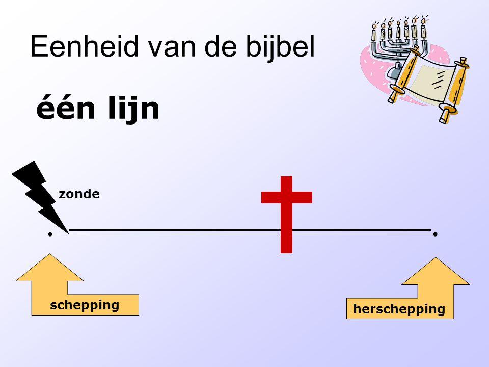 één lijn schepping herschepping zonde Eenheid van de bijbel