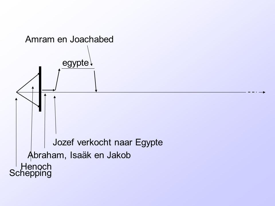 egypte Schepping Henoch Abraham, Isaäk en Jakob Jozef verkocht naar Egypte Amram en Joachabed