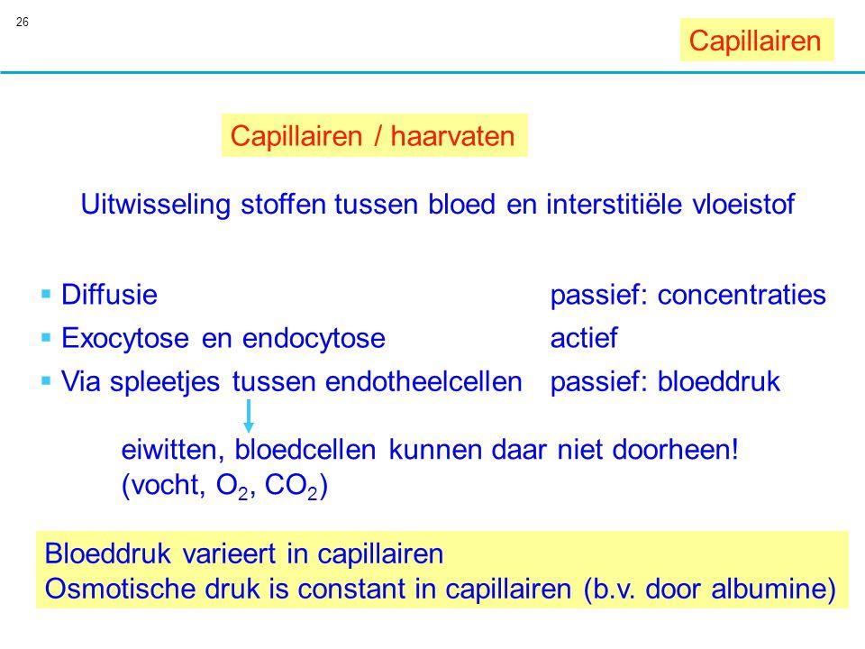 26 Capillairen Capillairen / haarvaten Uitwisseling stoffen tussen bloed en interstitiële vloeistof  Diffusie  Exocytose en endocytose  Via spleetj