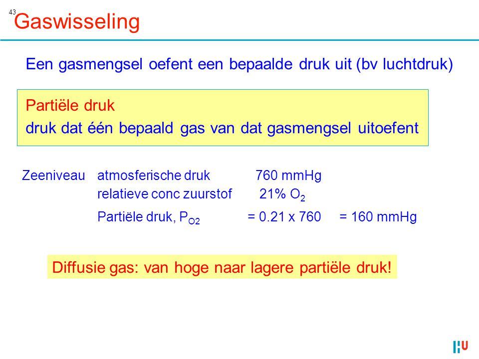 43 Gaswisseling Partiële druk druk dat één bepaald gas van dat gasmengsel uitoefent Zeeniveau relatieve conc zuurstof21% O 2 Partiële druk, P O2 = 0.2
