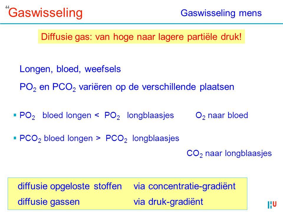 44 Gaswisseling Diffusie gas: van hoge naar lagere partiële druk! Gaswisseling mens Longen, bloed, weefsels PO 2 en PCO 2 variëren op de verschillende