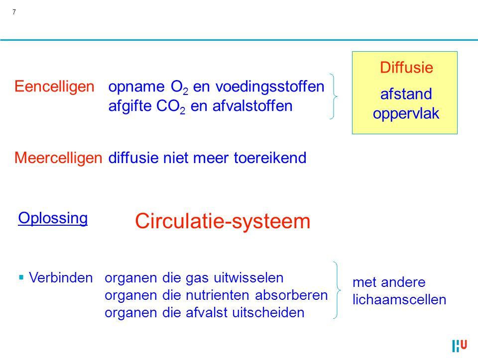 7 Eencelligenopname O 2 en voedingsstoffen afgifte CO 2 en afvalstoffen Diffusie afstand oppervlak Meercelligendiffusie niet meer toereikend Oplossing