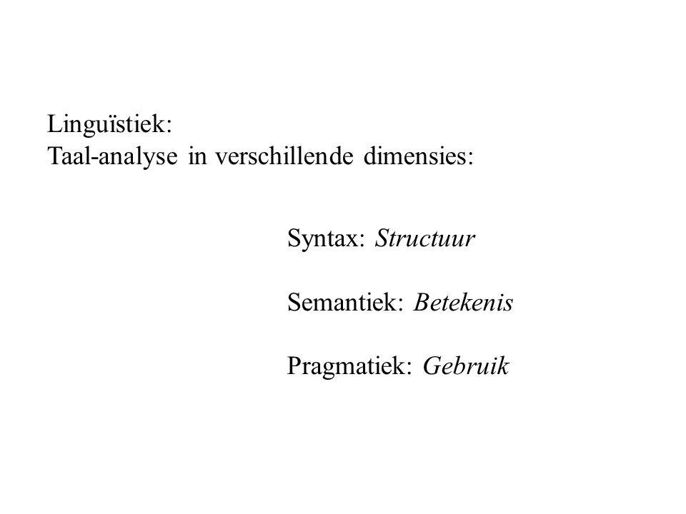 Syntax: Structuur Semantiek: Betekenis Pragmatiek: Gebruik Linguïstiek: Taal-analyse in verschillende dimensies: