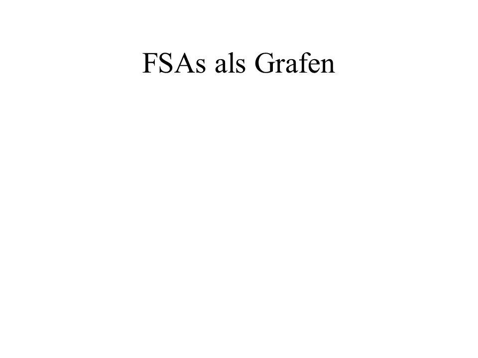 FSAs als Grafen