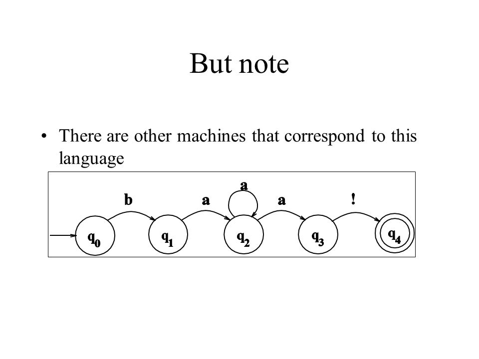 But note There are other machines that correspond to this language