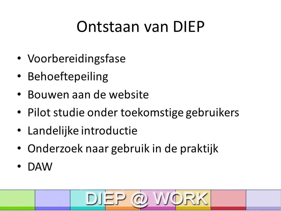 Ontstaan van DIEP Voorbereidingsfase Behoeftepeiling Bouwen aan de website Pilot studie onder toekomstige gebruikers Landelijke introductie Onderzoek naar gebruik in de praktijk DAW