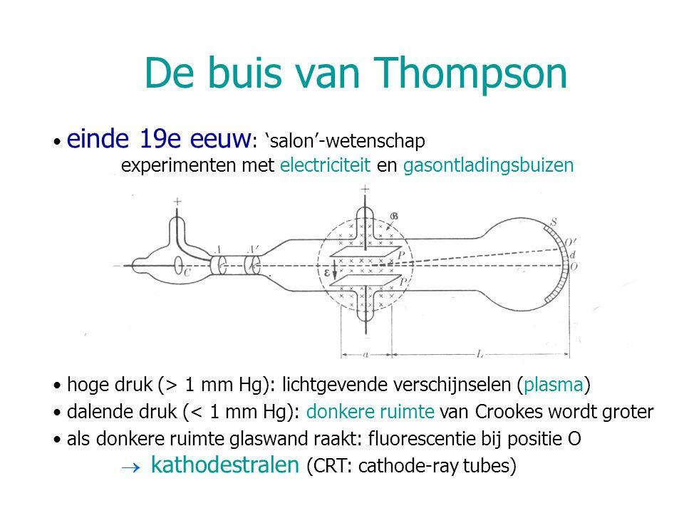 De proef van Thompson bepaling van q/m voor het electron – Electrisch veld: E = V/d PP'  straal van O naar O' afwijking d: d/L = qEa/mv 2 – Compenserend magnetisch veld qE = qvB : O'  O samen met proef van Millikan (q e ): schatting van m e C: kathode A,A': anoden