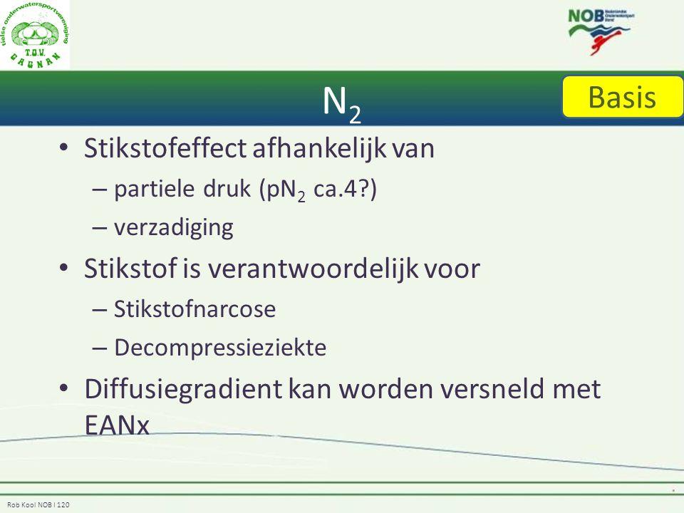 Rob Kool NOB I 120 N2N2 Stikstofeffect afhankelijk van – partiele druk (pN 2 ca.4?) – verzadiging Stikstof is verantwoordelijk voor – Stikstofnarcose – Decompressieziekte Diffusiegradient kan worden versneld met EANx Basis
