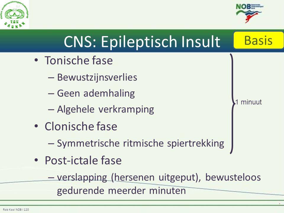 Rob Kool NOB I 120 CNS: Epileptisch Insult Tonische fase – Bewustzijnsverlies – Geen ademhaling – Algehele verkramping Clonische fase – Symmetrische ritmische spiertrekking Post-ictale fase – verslapping (hersenen uitgeput), bewusteloos gedurende meerder minuten 1 minuut Basis