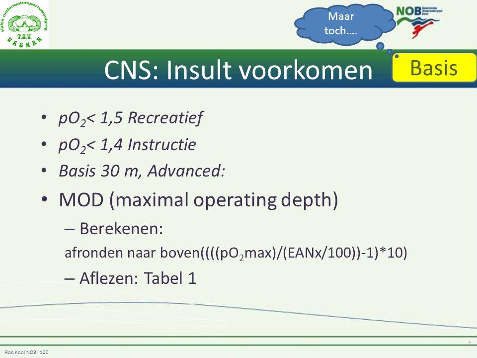 Rob Kool NOB I 120 CNS: Insult voorkomen pO 2 < 1,5 Recreatief pO 2 < 1,4 Instructie Basis 30 m, Advanced: MOD (maximal operating depth) – Berekenen: afronden naar boven((((pO 2 max)/(EANx/100))-1)*10) – Aflezen: Tabel 1 Basis Maar toch….