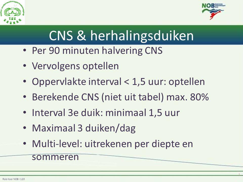Rob Kool NOB I 120 CNS & herhalingsduiken Per 90 minuten halvering CNS Vervolgens optellen Oppervlakte interval < 1,5 uur: optellen Berekende CNS (niet uit tabel) max.