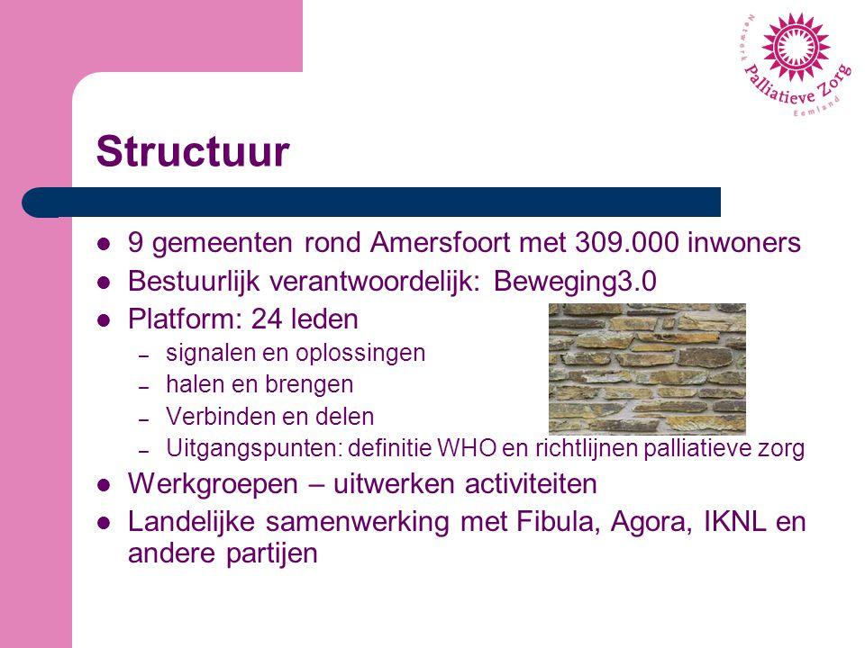 Structuur 9 gemeenten rond Amersfoort met 309.000 inwoners Bestuurlijk verantwoordelijk: Beweging3.0 Platform: 24 leden – signalen en oplossingen – ha