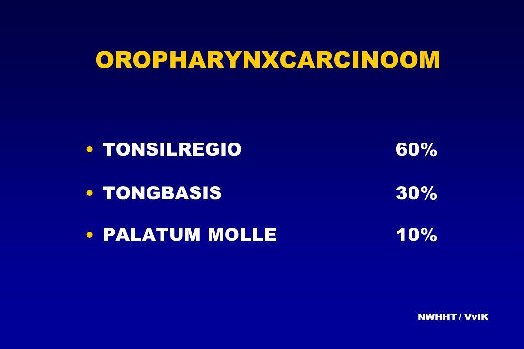 OROPHARYNXCARCINOOM TONSILREGIO 60% TONGBASIS 30% PALATUM MOLLE10% NWHHT / VvIK