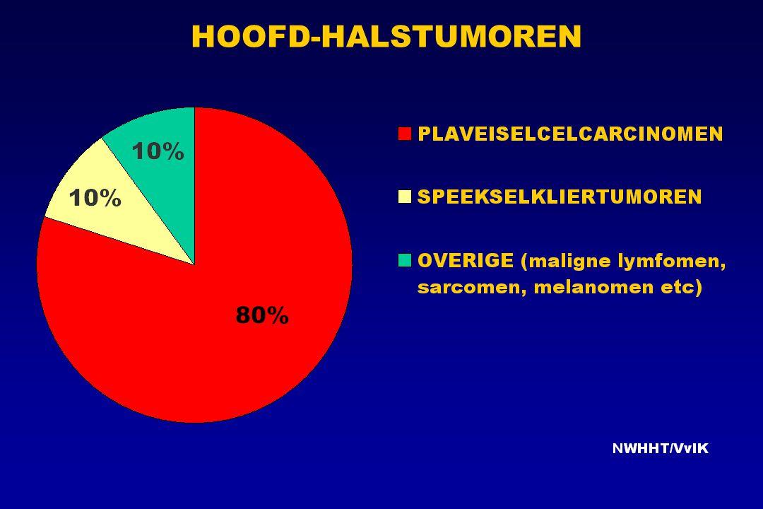 HOOFD-HALSTUMOREN