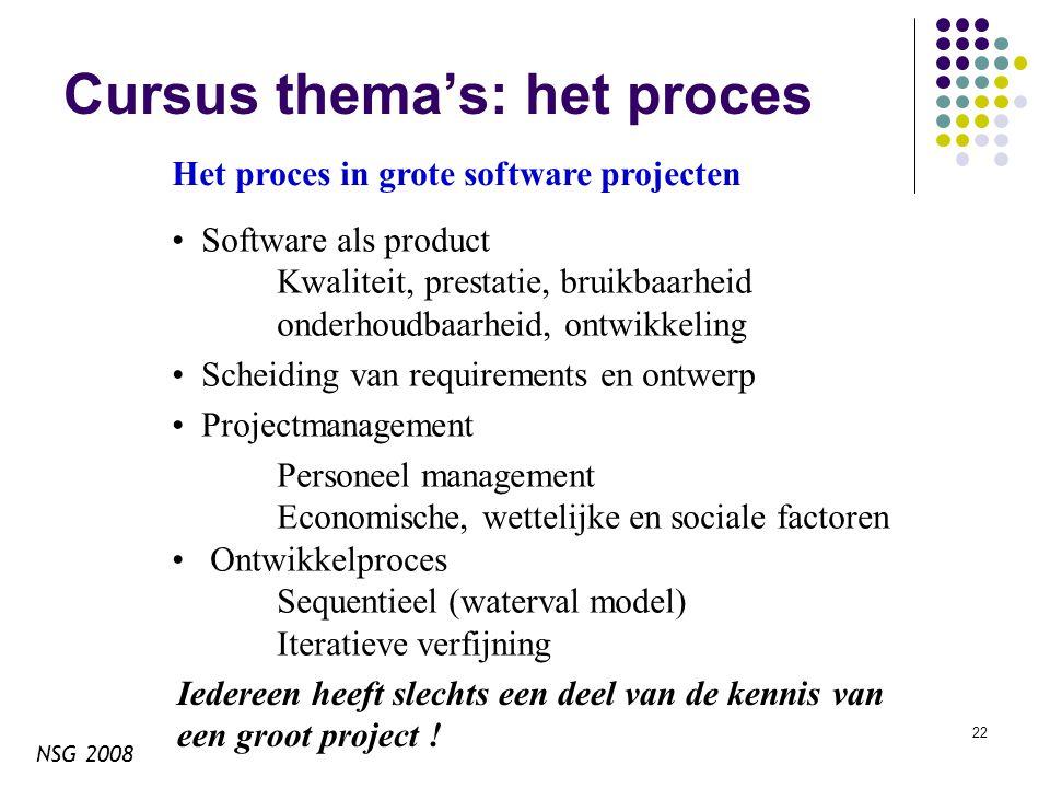 NSG 2008 22 Cursus thema's: het proces Het proces in grote software projecten Software als product Kwaliteit, prestatie, bruikbaarheid onderhoudbaarheid, ontwikkeling Scheiding van requirements en ontwerp Projectmanagement Personeel management Economische, wettelijke en sociale factoren Ontwikkelproces Sequentieel (waterval model) Iteratieve verfijning Iedereen heeft slechts een deel van de kennis van een groot project !