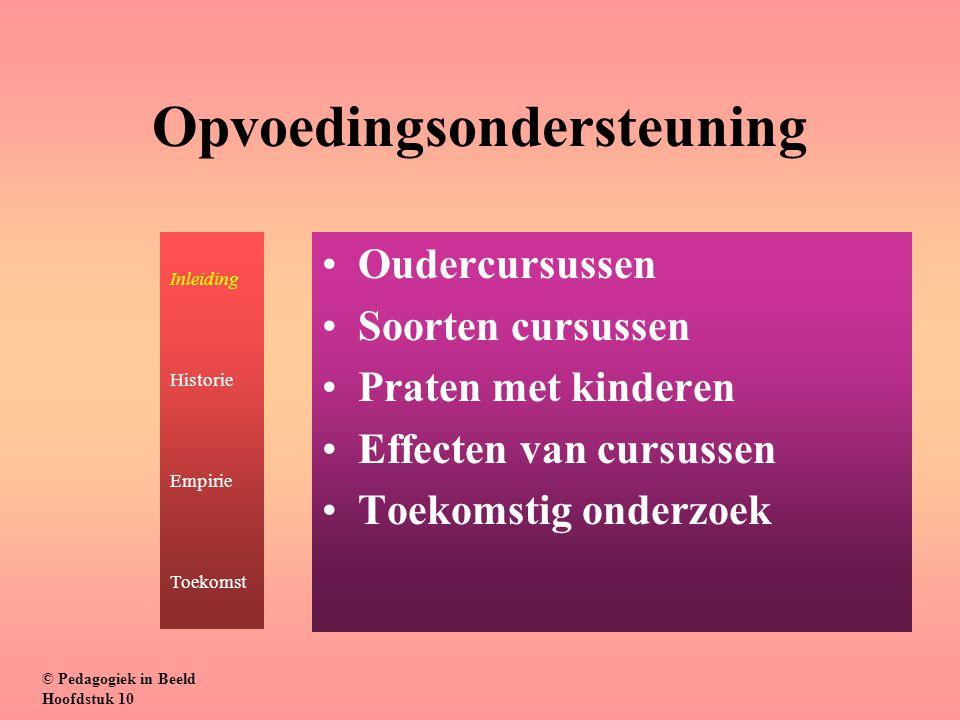 Opvoedingsondersteuning Oudercursussen Soorten cursussen Praten met kinderen Effecten van cursussen Toekomstig onderzoek © Pedagogiek in Beeld Hoofdst